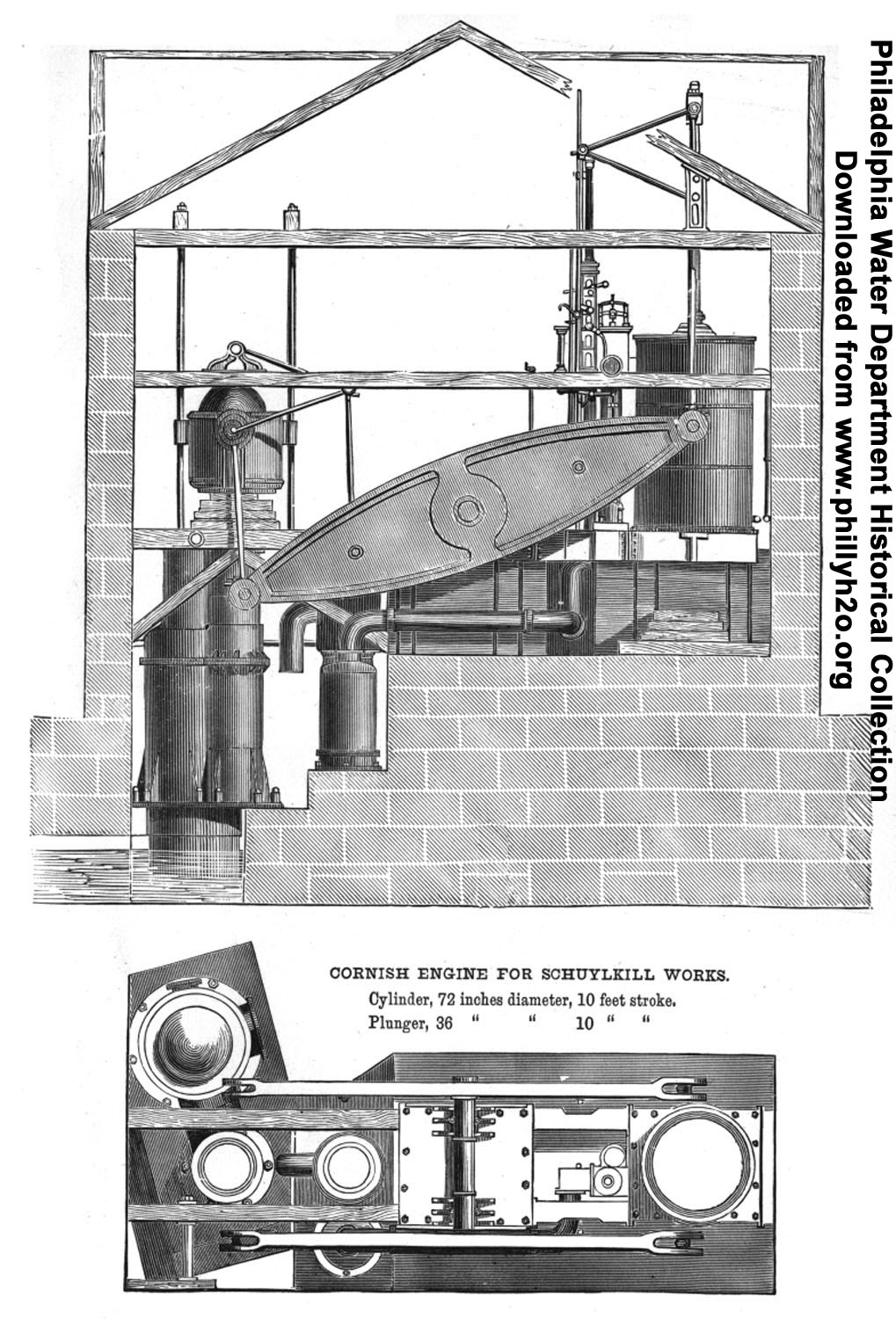 The Engine Room From Way Back: The Water Works Of The City Of Philadelphia: